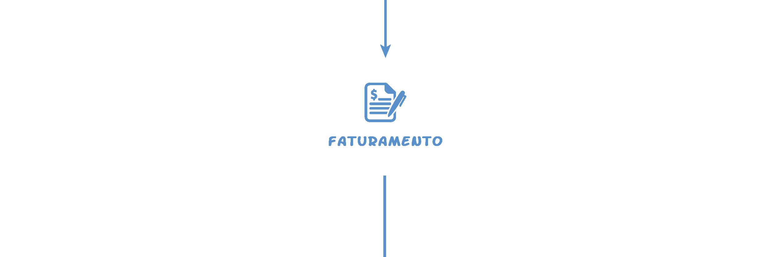 Passo 6: Faturamento - Operand