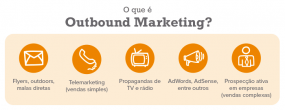 o_que_é_outbound_marketing