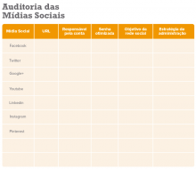 Planilha Auditoria das Mídias Sociais Operand