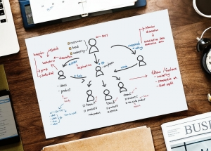 Como delegar tarefas e evitar o microgerenciamento
