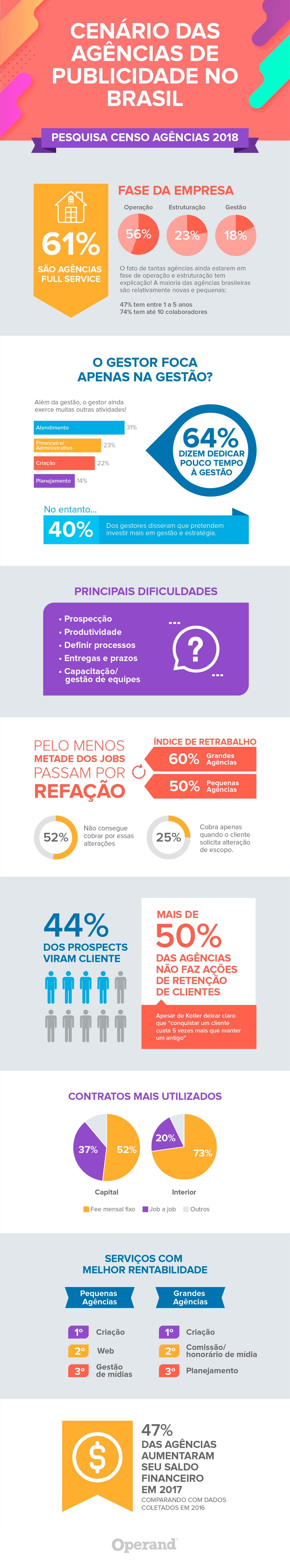 infografico-cenario-mercado-publicitario